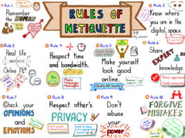 Netiquette for Online Learning